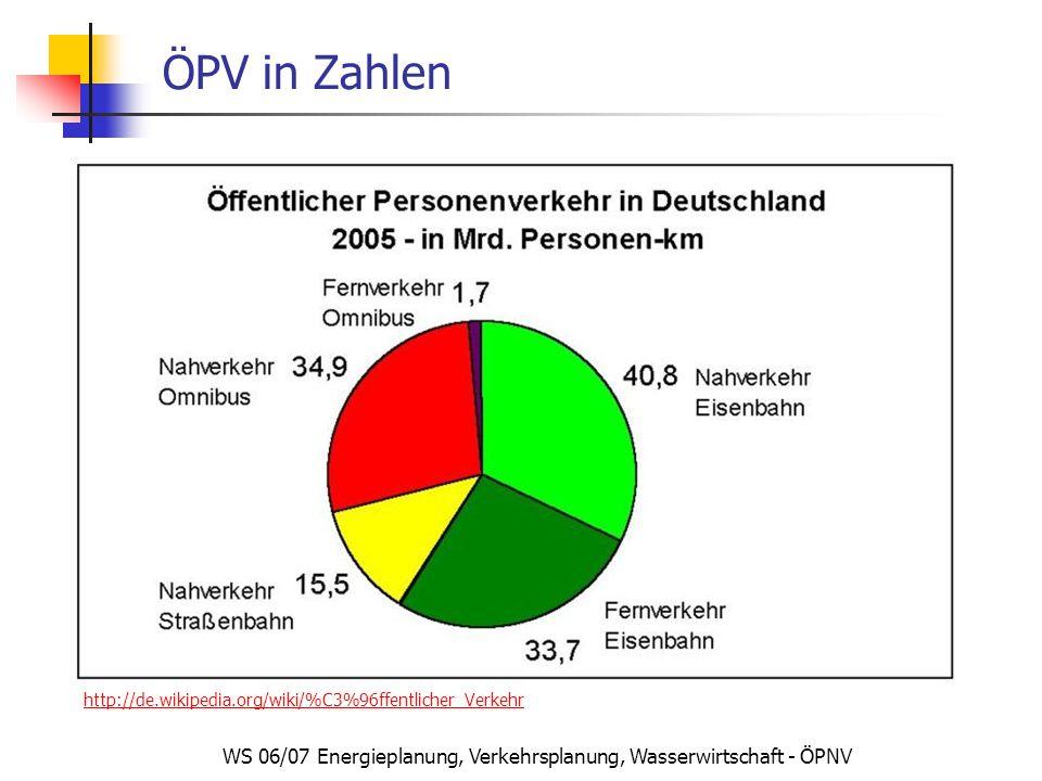 WS 06/07 Energieplanung, Verkehrsplanung, Wasserwirtschaft - ÖPNV ÖPV in Zahlen http://de.wikipedia.org/wiki/%C3%96ffentlicher_Verkehr