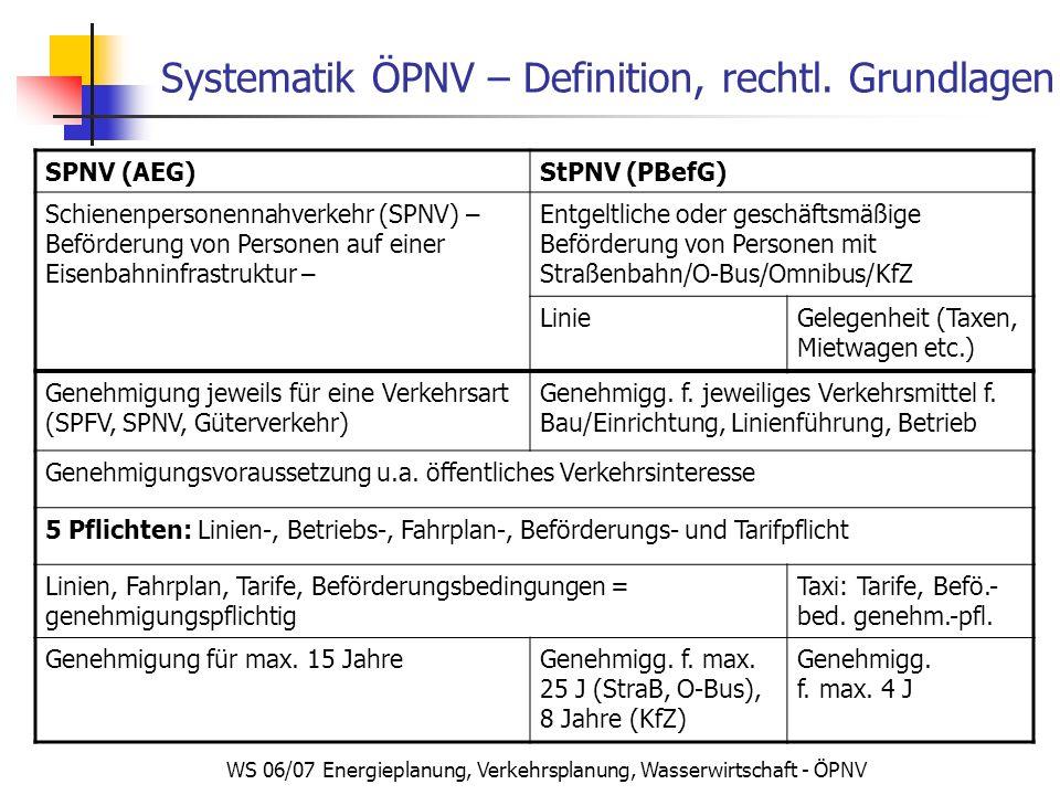 WS 06/07 Energieplanung, Verkehrsplanung, Wasserwirtschaft - ÖPNV Systematik ÖPNV – Definition, rechtl. Grundlagen SPNV (AEG)StPNV (PBefG) Schienenper