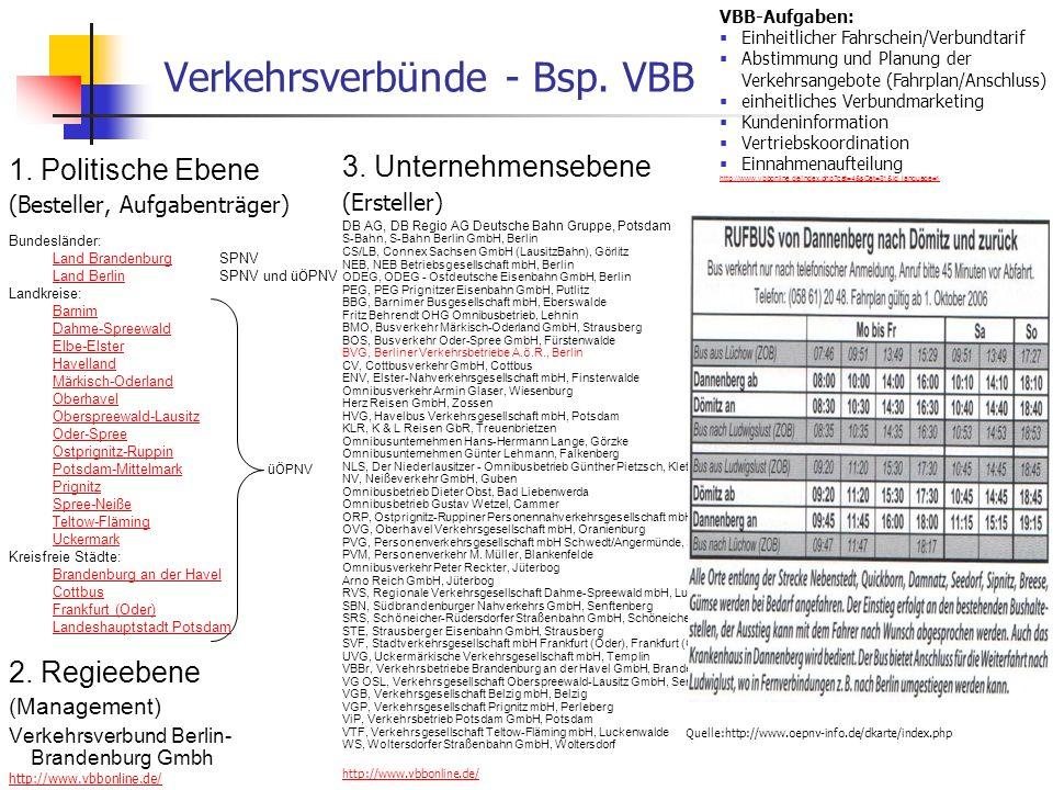 WS 06/07 Energieplanung, Verkehrsplanung, Wasserwirtschaft - ÖPNV 3. Unternehmensebene (Ersteller) DB AG, DB Regio AG Deutsche Bahn Gruppe, Potsdam S-