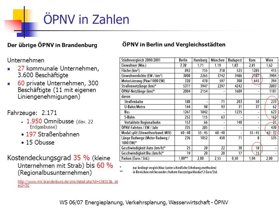WS 06/07 Energieplanung, Verkehrsplanung, Wasserwirtschaft - ÖPNV ÖPNV in Zahlen Der übrige ÖPNV in Brandenburg Unternehmen 27 kommunale Unternehmen,