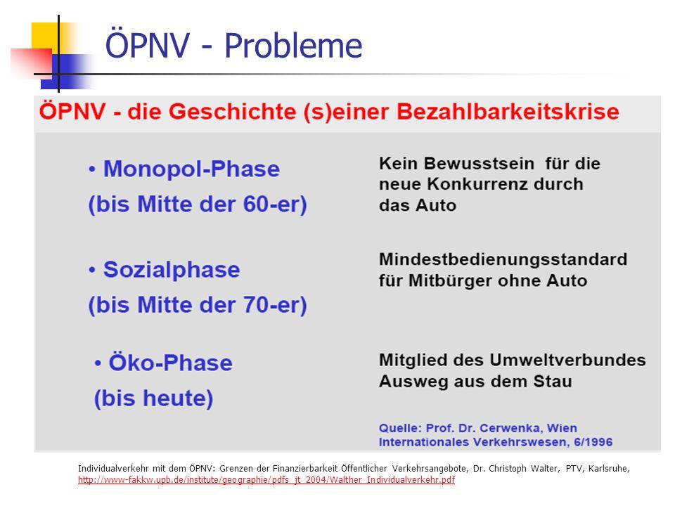 WS 06/07 Energieplanung, Verkehrsplanung, Wasserwirtschaft - ÖPNV ÖPNV - Probleme Individualverkehr mit dem ÖPNV: Grenzen der Finanzierbarkeit Öffentl
