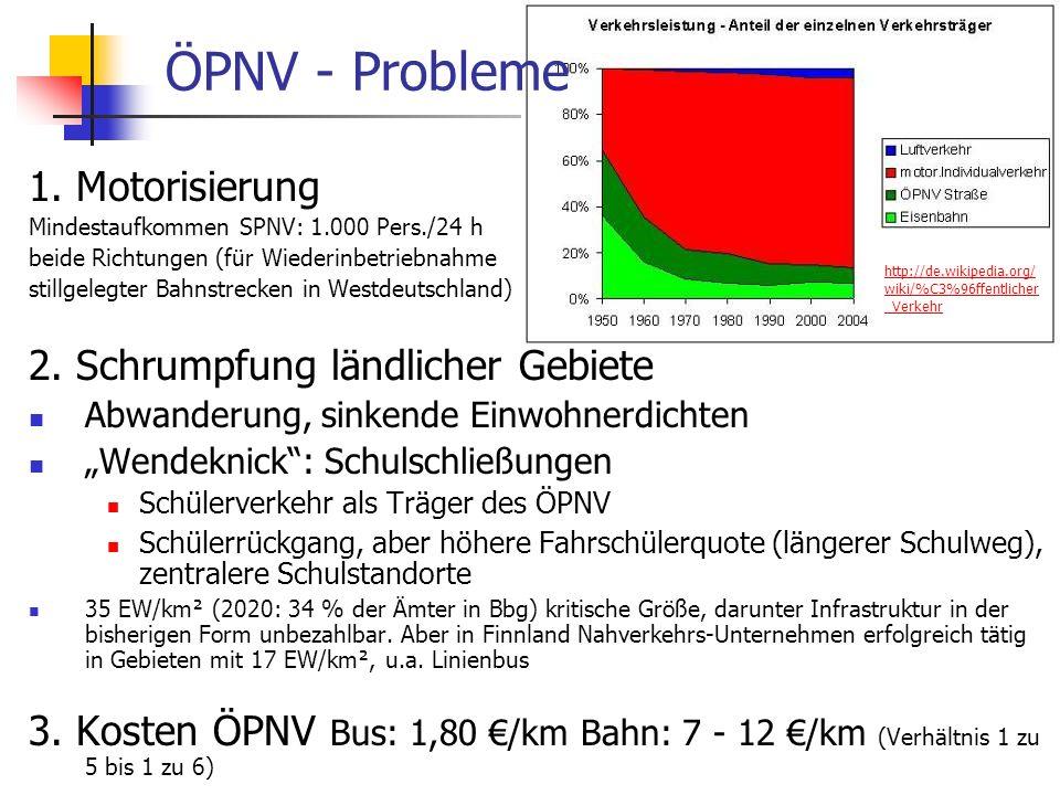 WS 06/07 Energieplanung, Verkehrsplanung, Wasserwirtschaft - ÖPNV 1. Motorisierung Mindestaufkommen SPNV: 1.000 Pers./24 h beide Richtungen (für Wiede