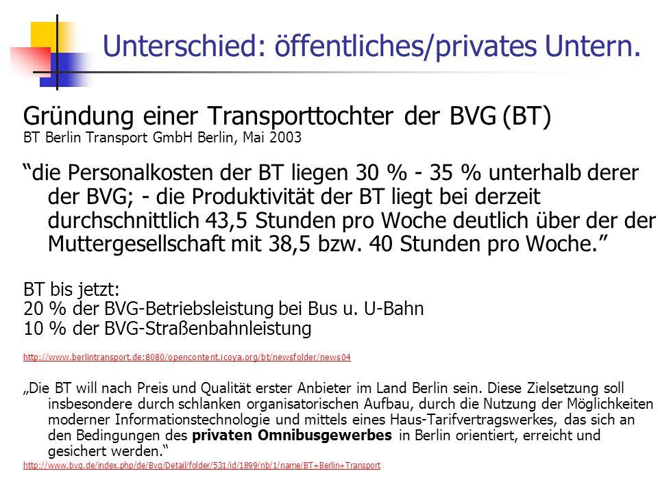 WS 06/07 Energieplanung, Verkehrsplanung, Wasserwirtschaft - ÖPNV Unterschied: öffentliches/privates Untern. Gründung einer Transporttochter der BVG (