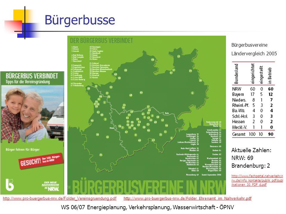 WS 06/07 Energieplanung, Verkehrsplanung, Wasserwirtschaft - ÖPNV Bürgerbusse http://www.pro-buergerbus-nrw.de/Folder_Vereinsgruendung.pdfhttp://www.pro-buergerbus-nrw.de/Folder_Vereinsgruendung.pdf http://www.pro-buergerbus-nrw.de/Folder_Ehrenamt_im_Nahverkehr.pdf http://www.pro-buergerbus-nrw.de/Folder_Ehrenamt_im_Nahverkehr.pdf Aktuelle Zahlen: NRW: 69 Brandenburg: 2 http://www.fachportal.nahverkehr.n rw.de/info_kontakte/publik_pdf/publ ikationen_30_PDF_d.pdf Bürgerbusvereine Ländervergleich 2005