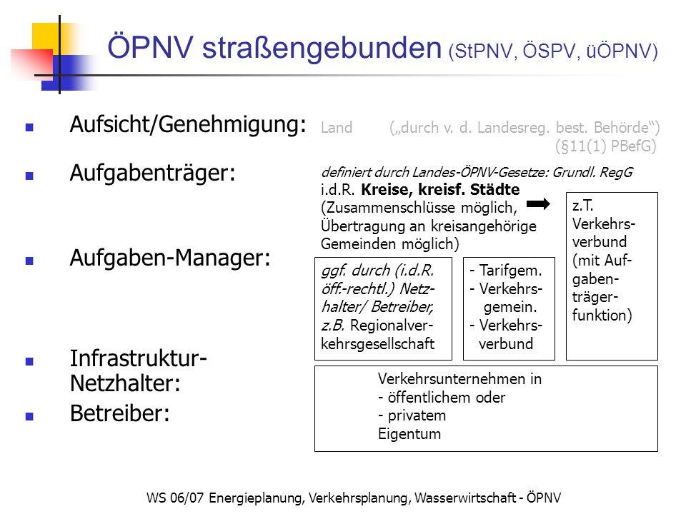 WS 06/07 Energieplanung, Verkehrsplanung, Wasserwirtschaft - ÖPNV ÖPNV straßengebunden (StPNV, ÖSPV, üÖPNV) Aufsicht/Genehmigung: Aufgabenträger: Aufgaben-Manager: Infrastruktur- Netzhalter: Betreiber: Land (durch v.