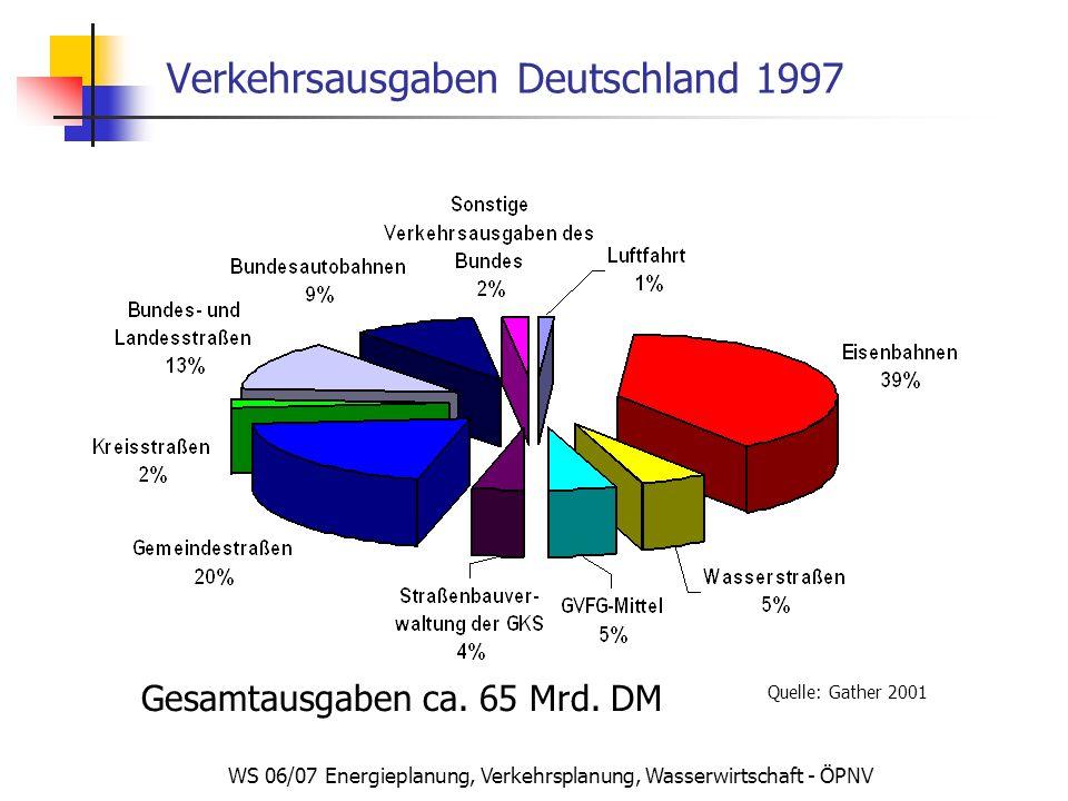 WS 06/07 Energieplanung, Verkehrsplanung, Wasserwirtschaft - ÖPNV Verkehrsausgaben Deutschland 1997 Quelle: Gather 2001 Gesamtausgaben ca. 65 Mrd. DM