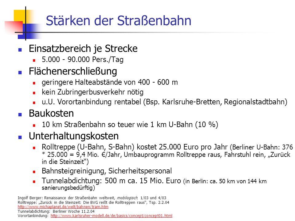WS 06/07 Energieplanung, Verkehrsplanung, Wasserwirtschaft - ÖPNV Stärken der Straßenbahn Einsatzbereich je Strecke 5.000 - 90.000 Pers./Tag Flächenerschließung geringere Halteabstände von 400 - 600 m kein Zubringerbusverkehr nötig u.U.
