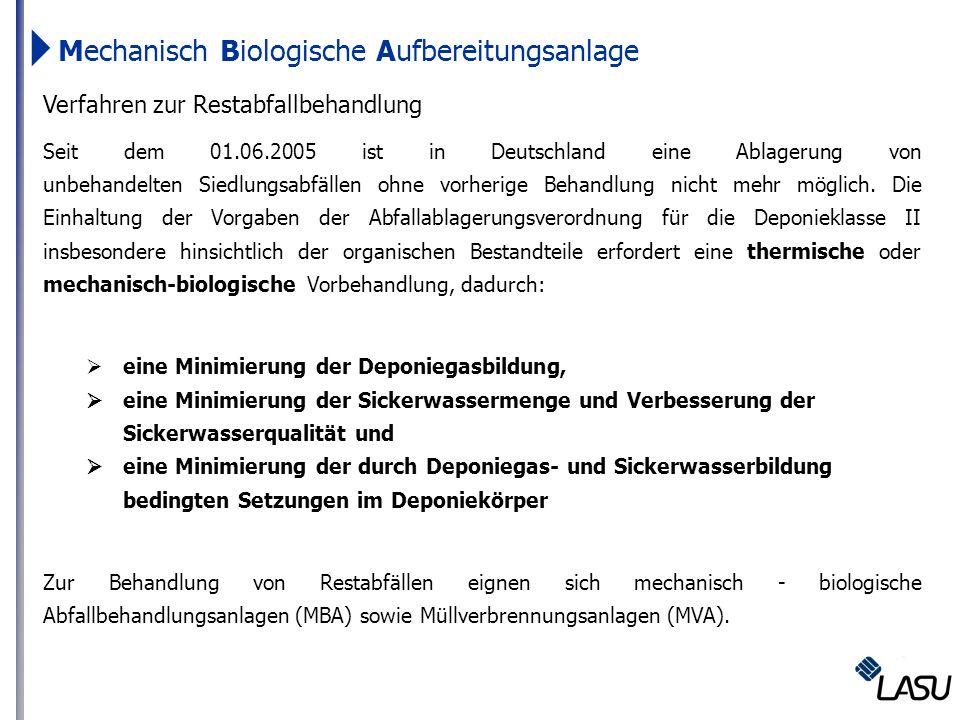 Verfahren zur Restabfallbehandlung Seit dem 01.06.2005 ist in Deutschland eine Ablagerung von unbehandelten Siedlungsabfällen ohne vorherige Behandlun