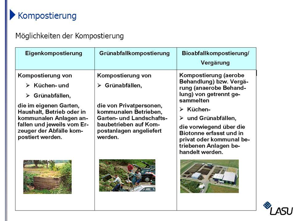Möglichkeiten der Kompostierung Kompostierung