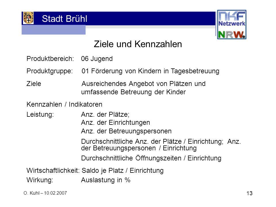 Stadt Brühl O. Kuhl – 10.02.2007 13 Ziele und Kennzahlen Produktbereich:06 Jugend Produktgruppe:01 Förderung von Kindern in Tagesbetreuung ZieleAusrei