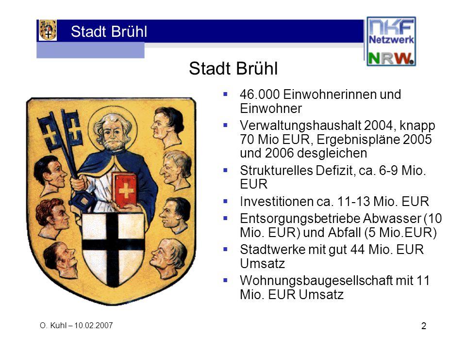 Stadt Brühl O. Kuhl – 10.02.2007 2 Stadt Brühl 46.000 Einwohnerinnen und Einwohner Verwaltungshaushalt 2004, knapp 70 Mio EUR, Ergebnispläne 2005 und
