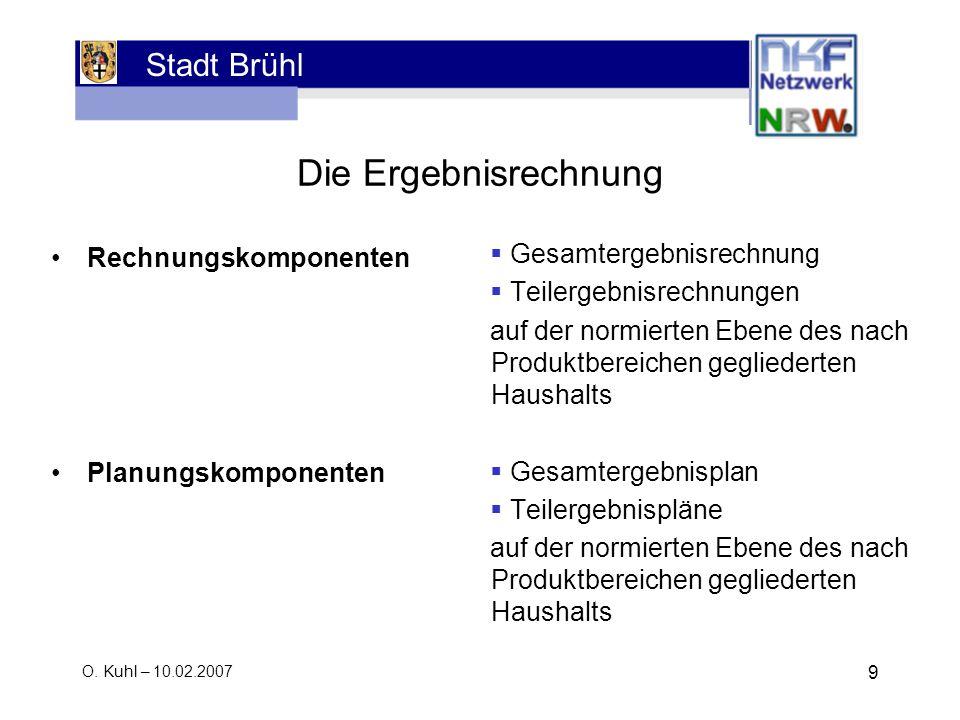 Stadt Brühl O. Kuhl – 10.02.2007 9 Die Ergebnisrechnung Gesamtergebnisrechnung Teilergebnisrechnungen auf der normierten Ebene des nach Produktbereich