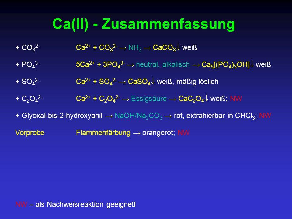 Ca(II) - Zusammenfassung + PO 4 3- 5Ca 2+ + 3PO 4 3- neutral, alkalisch Ca 5 [(PO 4 ) 3 OH] weiß + CO 3 2- Ca 2+ + CO 3 2- NH 3 CaCO 3 weiß + SO 4 2-