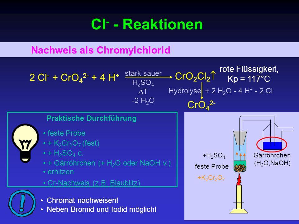 Nachweis als Chromylchlorid Cl - - Reaktionen Chromat nachweisen! Neben Bromid und Iodid möglich! 2 Cl - + CrO 4 2- + 4 H + rote Flüssigkeit, Kp = 117