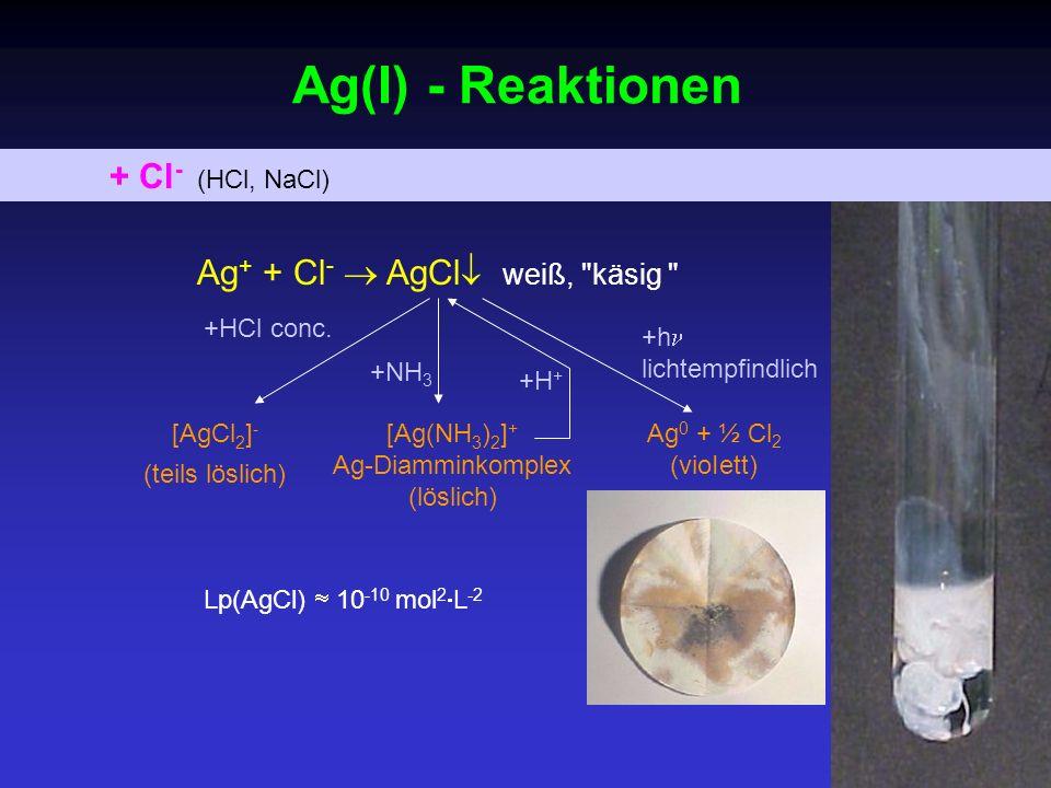 + Cl - (HCl, NaCl) Ag + + Cl - AgCl weiß,