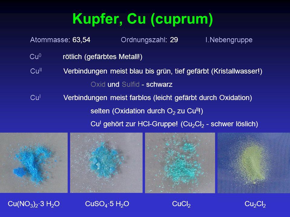 Atommasse: 63,54Ordnungszahl: 29I.Nebengruppe Cu II Verbindungen meist blau bis grün, tief gefärbt (Kristallwasser!) Oxid und Sulfid - schwarz Kupfer,