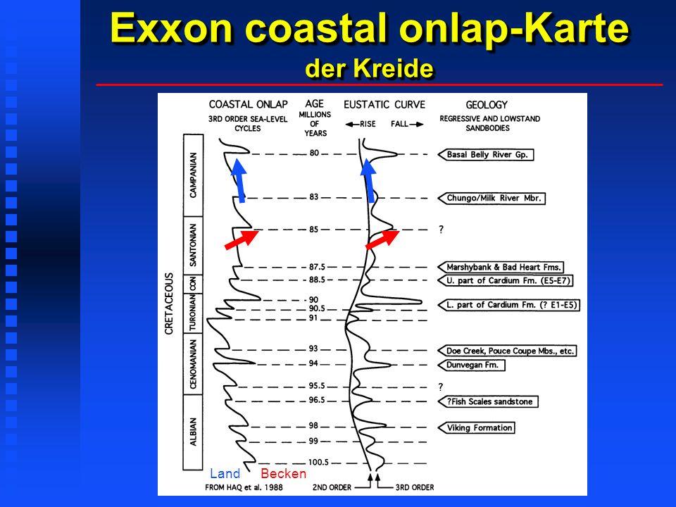 Exxon coastal onlap-Karte der Kreide BeckenLand