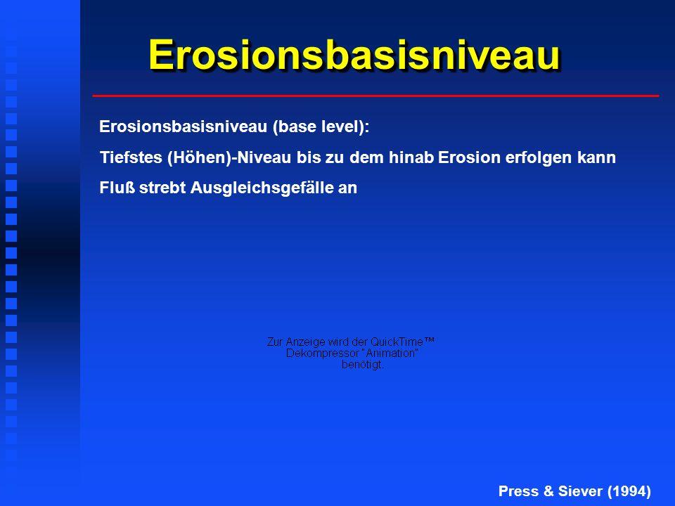 ErosionsbasisniveauErosionsbasisniveau Erosionsbasisniveau (base level): Tiefstes (Höhen)-Niveau bis zu dem hinab Erosion erfolgen kann Fluß strebt Au