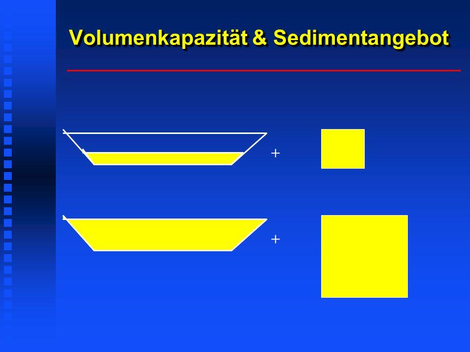 Volumenkapazität & Sedimentangebot + +