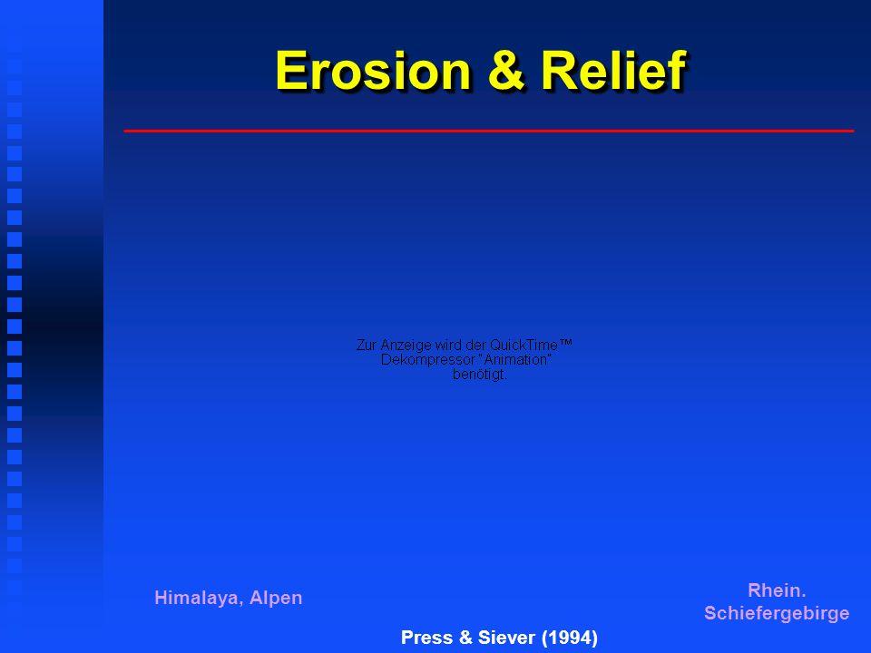 Erosion & Relief Himalaya, Alpen Rhein. Schiefergebirge Press & Siever (1994)