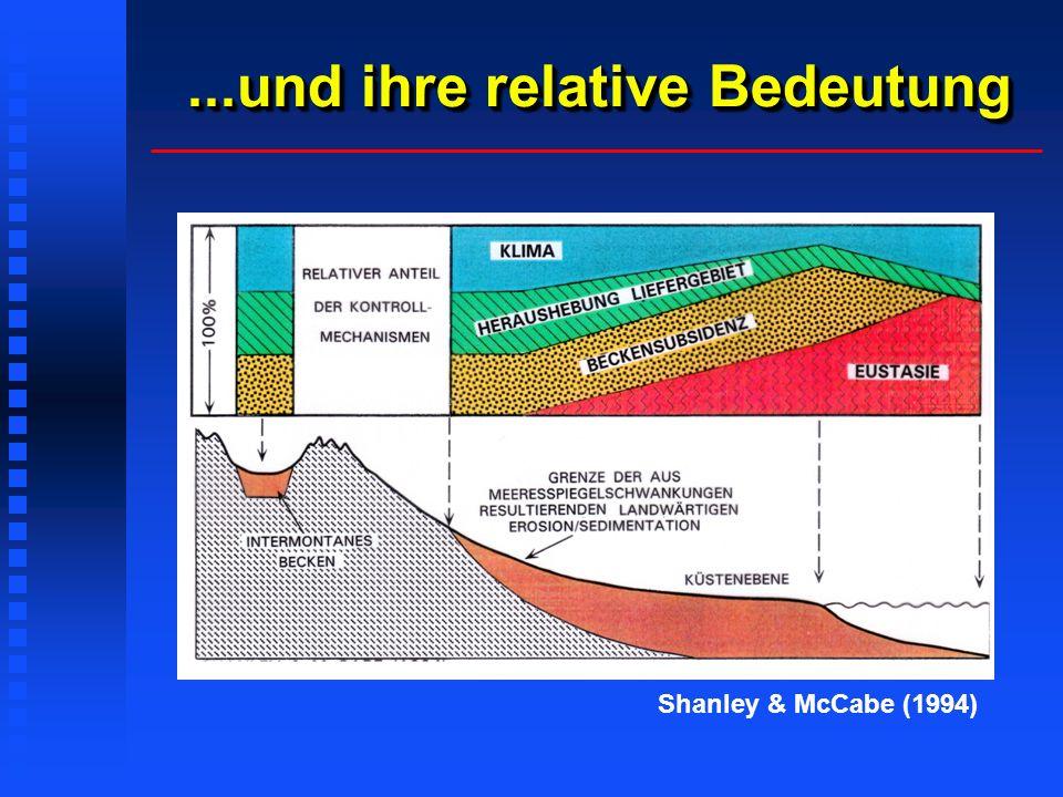 Beispiel Namibia Stabilität der Apatit-Spaltspuren unterhalb 100°C