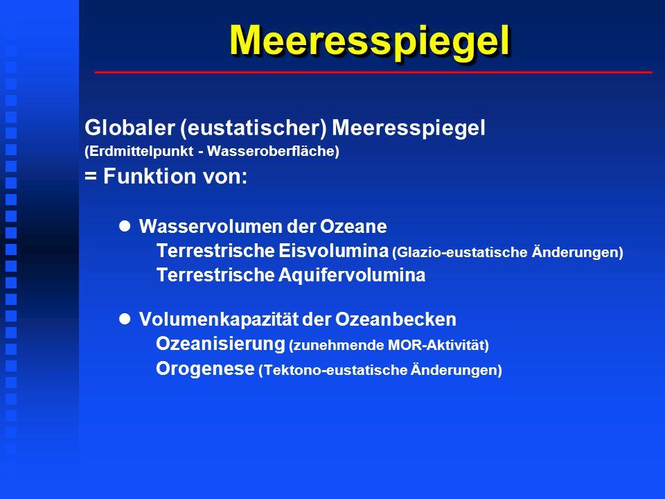 MeeresspiegelMeeresspiegel Globaler (eustatischer) Meeresspiegel (Erdmittelpunkt - Wasseroberfläche) = Funktion von: Wasservolumen der Ozeane Terrestr