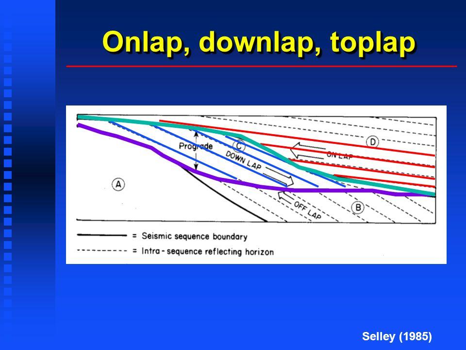 ErosionsbasisniveauErosionsbasisniveau Erosionsbasisniveau (base level): Tiefstes (Höhen)-Niveau bis zu dem hinab Erosion erfolgen kann Fluß strebt Ausgleichsgefälle an Press & Siever (1994)
