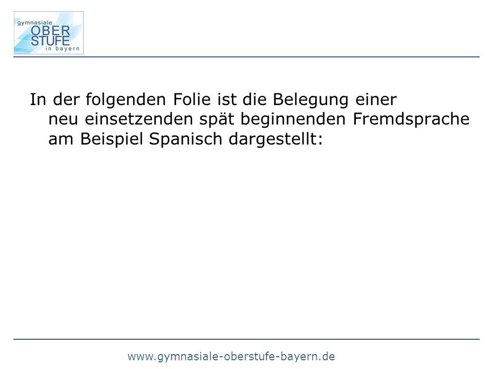 www.gymnasiale-oberstufe-bayern.de In der folgenden Folie ist die Belegung einer neu einsetzenden spät beginnenden Fremdsprache am Beispiel Spanisch d