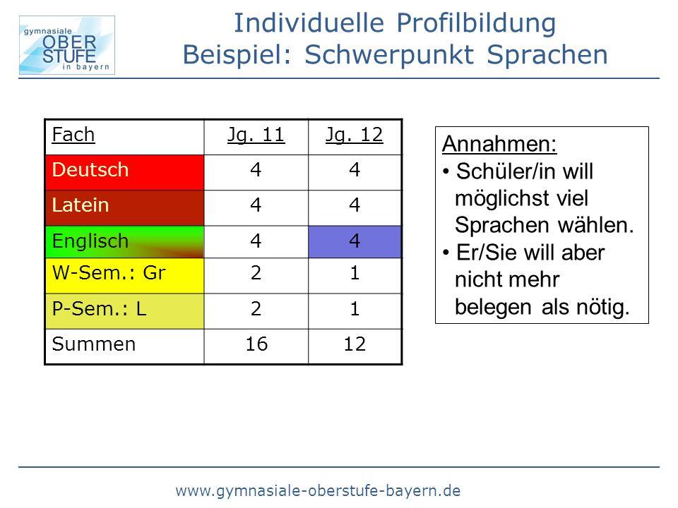 www.gymnasiale-oberstufe-bayern.de Individuelle Profilbildung Beispiel: Schwerpunkt Sprachen FachJg. 11Jg. 12 Deutsch44 Latein44 Englisch44 W-Sem.: Gr