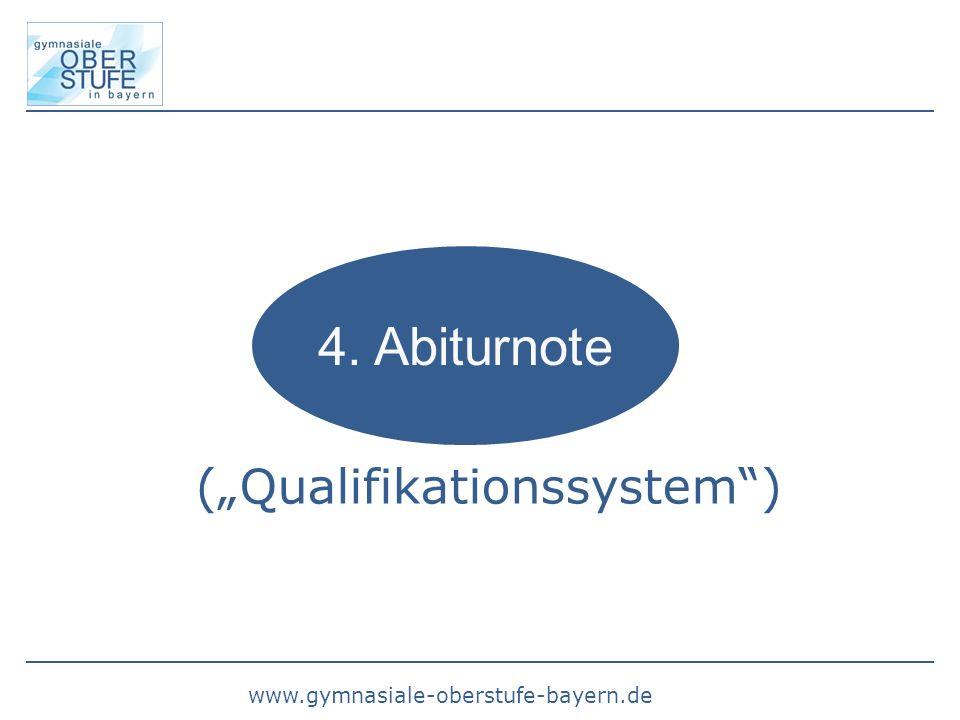 www.gymnasiale-oberstufe-bayern.de (Qualifikationssystem) 4. Abiturnote