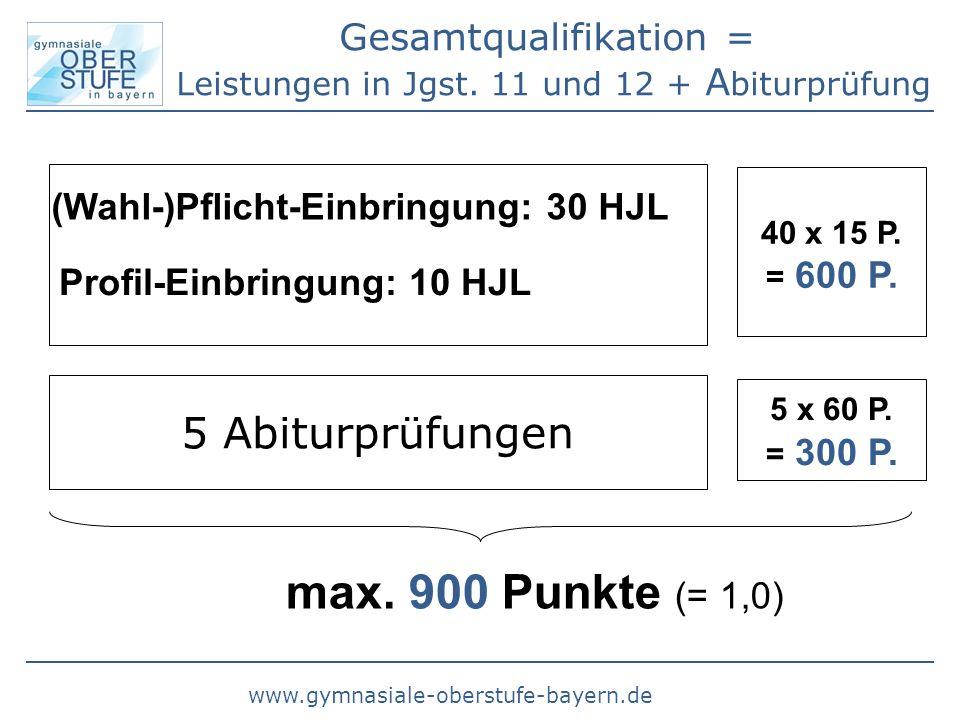 www.gymnasiale-oberstufe-bayern.de Gesamtqualifikation = Leistungen in Jgst. 11 und 12 + A biturprüfung (Wahl-)Pflicht-Einbringung: 30 HJL Profil-Einb