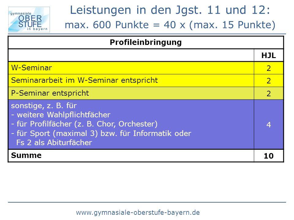 www.gymnasiale-oberstufe-bayern.de Profileinbringung HJL W-Seminar 2 Seminararbeit im W-Seminar entspricht 2 P-Seminar entspricht 2 sonstige, z. B. fü
