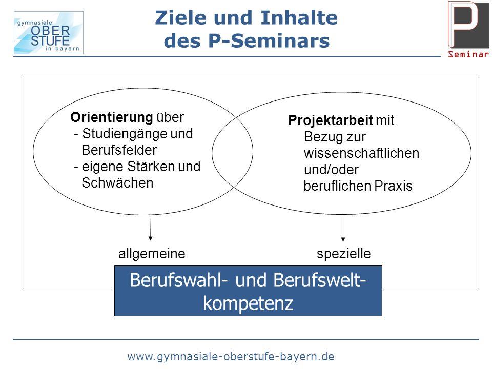 www.gymnasiale-oberstufe-bayern.de Orientierung über - Studiengänge und Berufsfelder - eigene Stärken und Schwächen Projektarbeit mit Bezug zur wissen