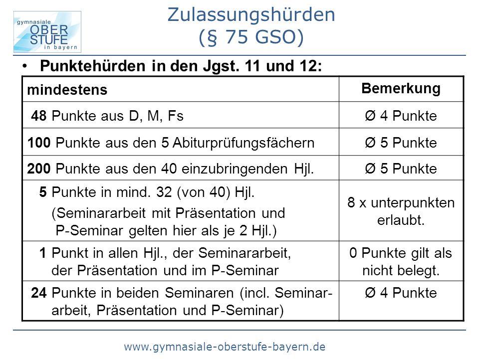 www.gymnasiale-oberstufe-bayern.de Zulassungshürden (§ 75 GSO) mindestens Bemerkung 48 Punkte aus D, M, FsØ 4 Punkte 100 Punkte aus den 5 Abiturprüfun