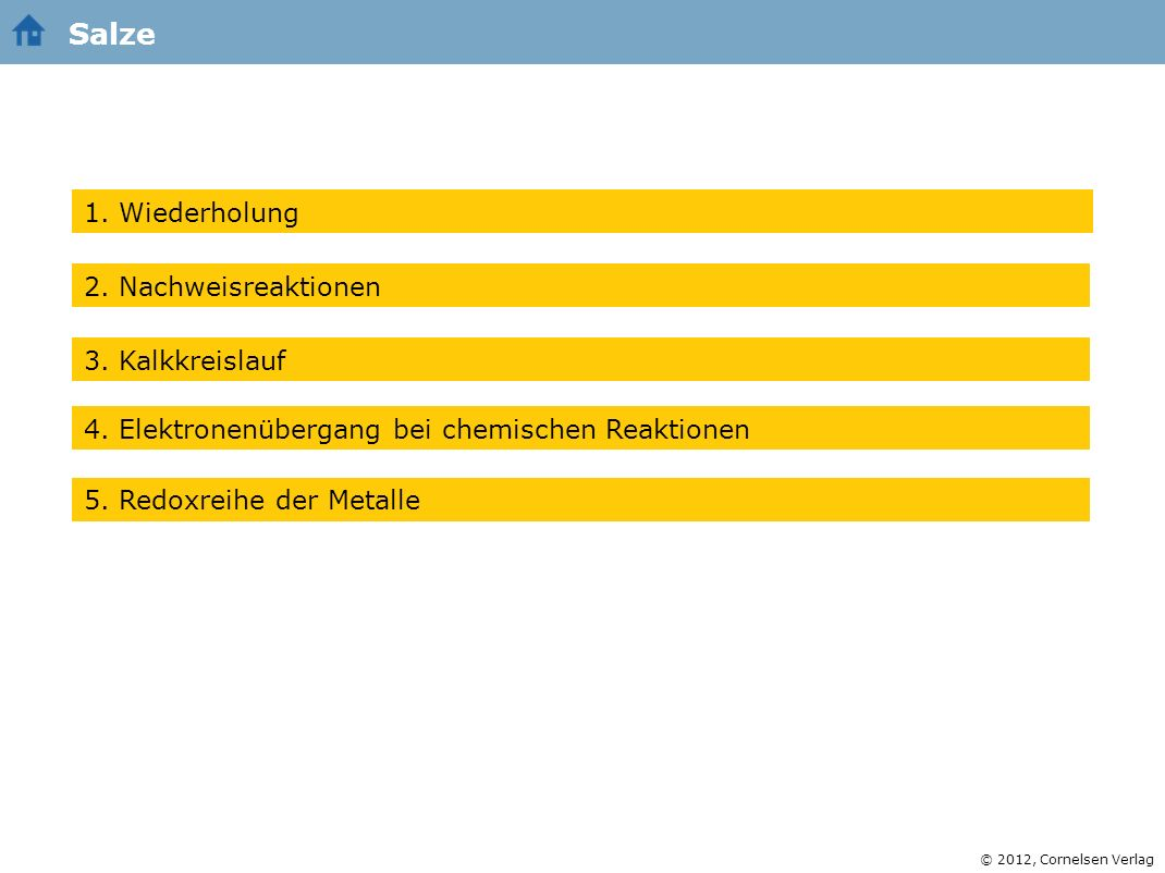 © 2012, Cornelsen Verlag 1. Wiederholung Salze 2. Nachweisreaktionen 3. Kalkkreislauf 4. Elektronenübergang bei chemischen Reaktionen 5. Redoxreihe de