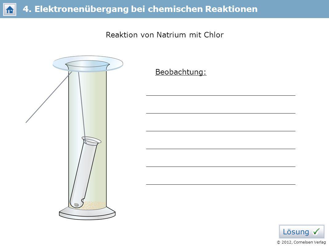 © 2012, Cornelsen Verlag Beobachtung: 4. Elektronenübergang bei chemischen Reaktionen Reaktion von Natrium mit Chlor