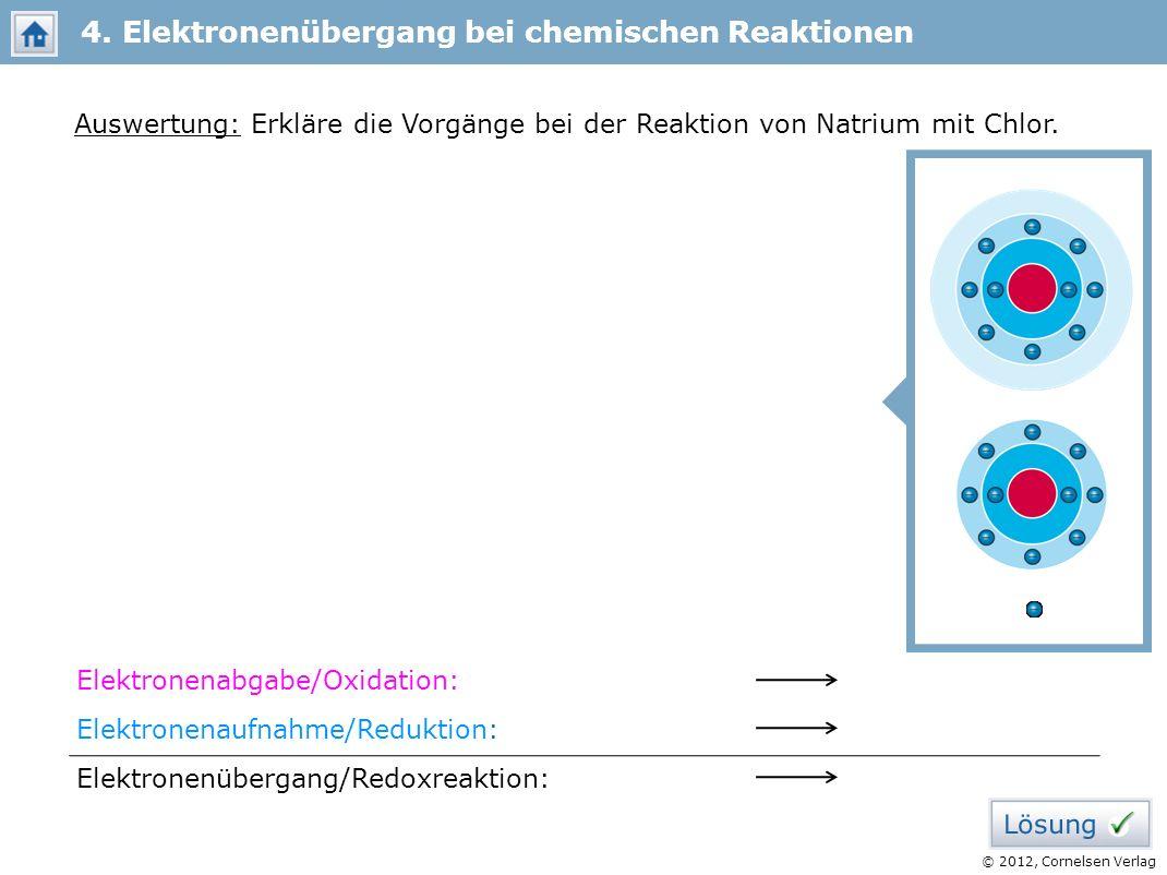 © 2012, Cornelsen Verlag Auswertung: Erkläre die Vorgänge bei der Reaktion von Natrium mit Chlor. 4. Elektronenübergang bei chemischen Reaktionen Elek