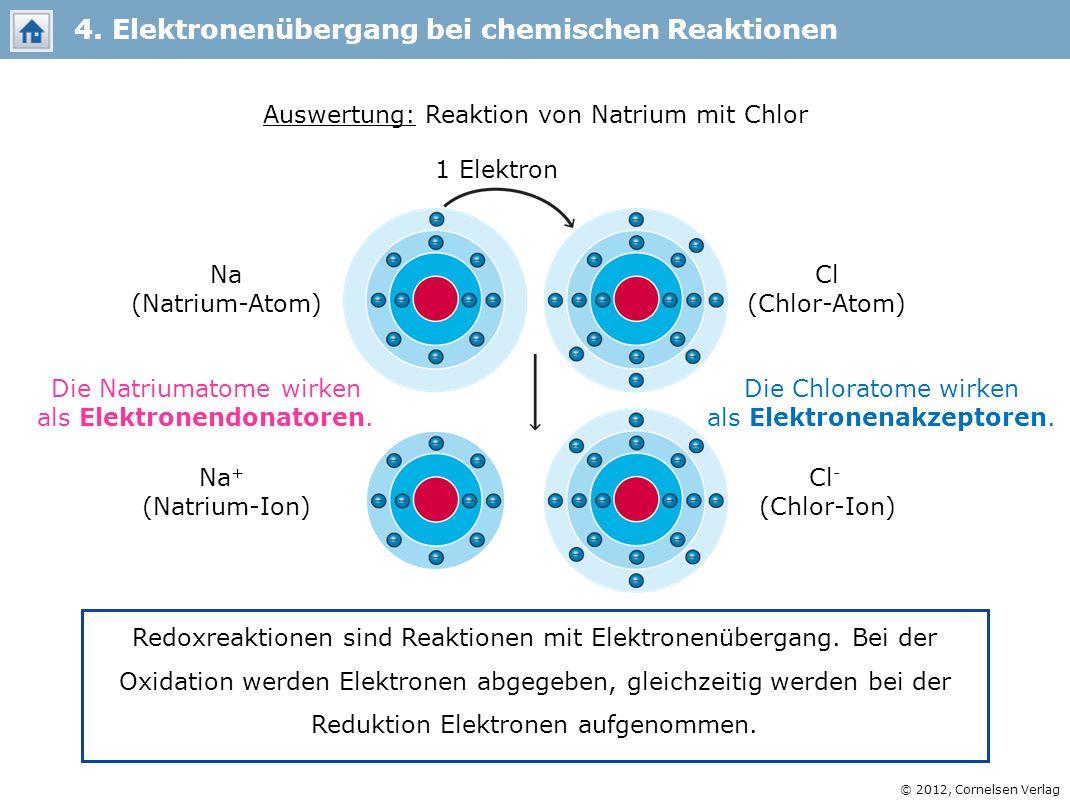 © 2012, Cornelsen Verlag Redoxreaktionen sind Reaktionen mit Elektronenübergang. Bei der Oxidation werden Elektronen abgegeben, gleichzeitig werden be