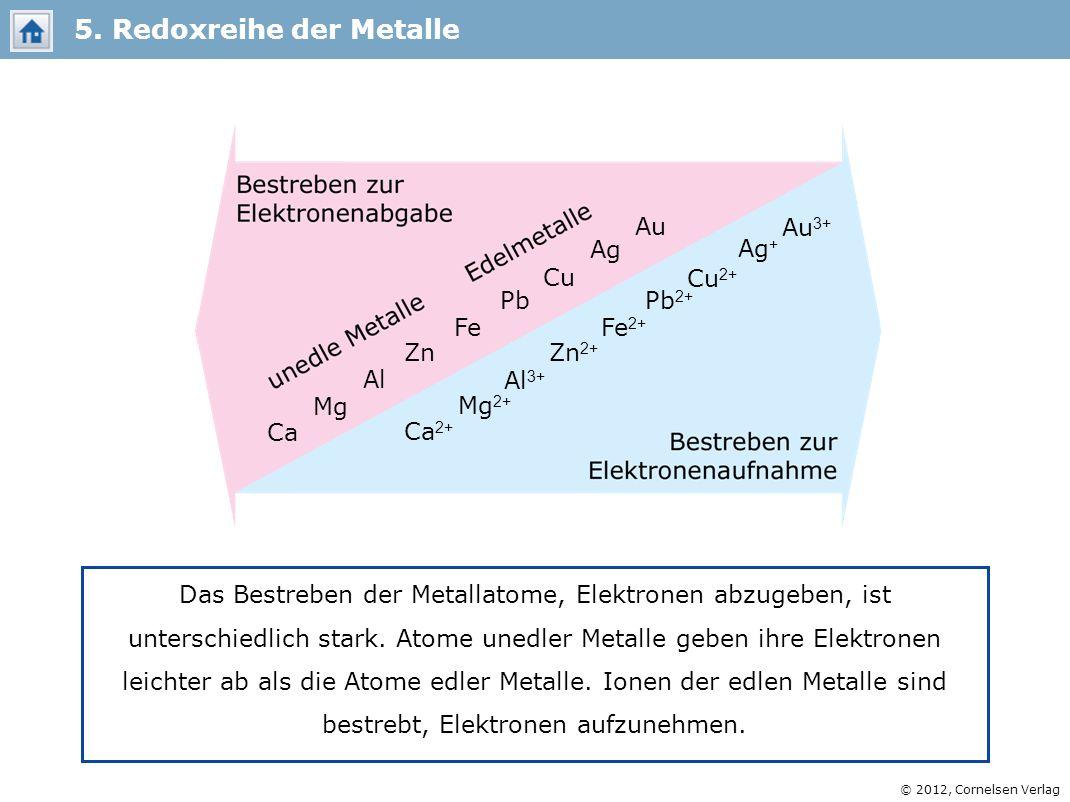 © 2012, Cornelsen Verlag 5. Redoxreihe der Metalle Das Bestreben der Metallatome, Elektronen abzugeben, ist unterschiedlich stark. Atome unedler Metal