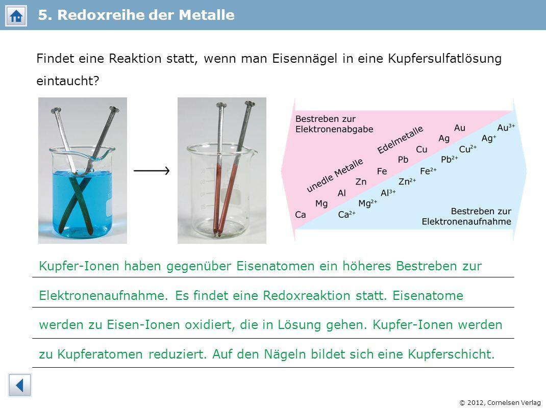 © 2012, Cornelsen Verlag 5. Redoxreihe der Metalle Kupfer-Ionen haben gegenüber Eisenatomen ein höheres Bestreben zur Elektronenaufnahme. Es findet ei