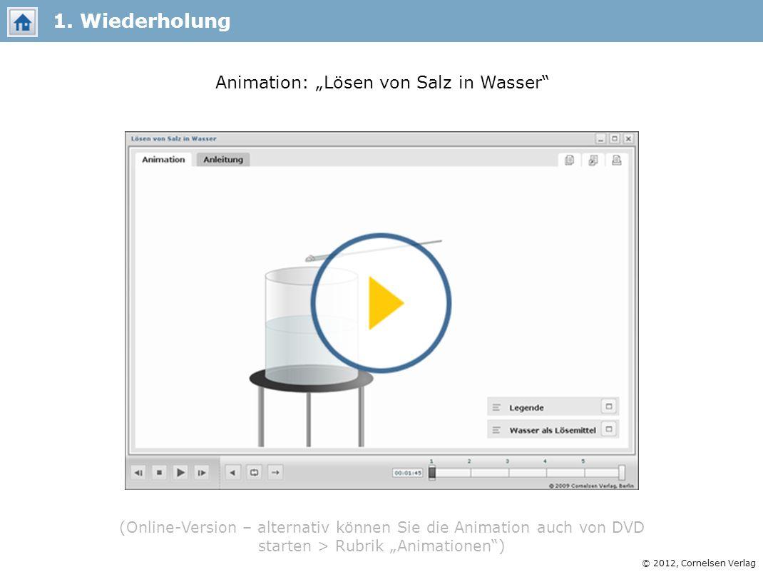 © 2012, Cornelsen Verlag 1. Wiederholung Animation: Lösen von Salz in Wasser (Online-Version – alternativ können Sie die Animation auch von DVD starte