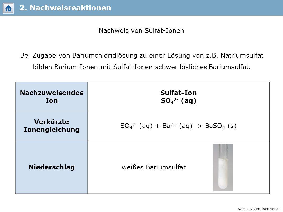 © 2012, Cornelsen Verlag Nachzuweisendes Ion Carbonat-Ion CO 3 2- ReaktionsgleichungCO 3 2- (aq) + 2 H 3 O + (aq) -> CO 2 (g) + 3 H 2 O (l) Nachweis des entstandenen Kohlenstoffdioxids Ist bei einer Reaktion Kohlenstoffdioxid entstanden, kann das entstandene Gas zum Nachweis in Kalkwasser (Calciumhydroxid) eingeleitet werden: CO 2 (g) + Ca 2+ (aq) + 2 OH - (aq) -> CaCO 3 (s) + H 2 O (l) Niederschlagweißes Calciumcarbonat 2.
