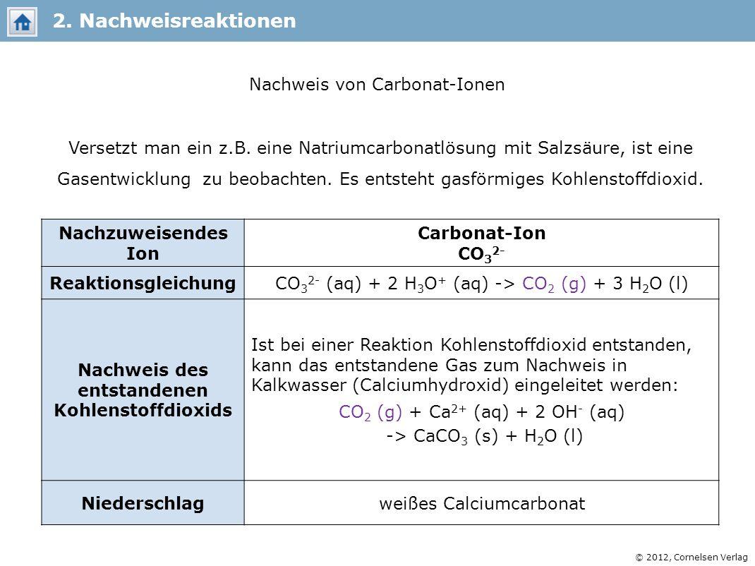 © 2012, Cornelsen Verlag Bereite 5%ige Lösungen von Zink- chlorid(GHS07), Eisensulfat(GHS07), Kupfersulfat(GHS07/09) und Silber- nitrat(GHS07).