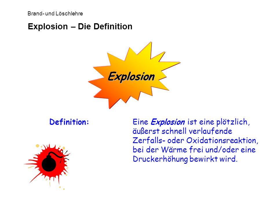 Brand- und Löschlehre Explosion – Die Definition Explosion Definition:Eine Explosion ist eine plötzlich, äußerst schnell verlaufende Zerfalls- oder Ox
