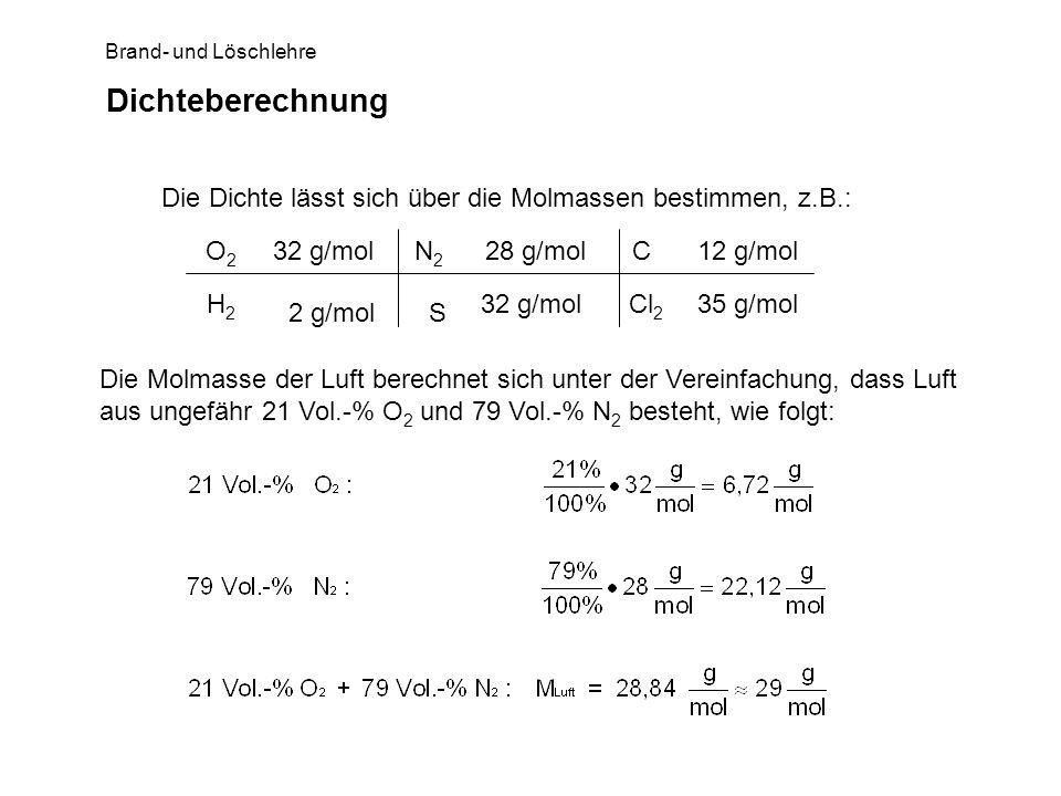 Brand- und Löschlehre Dichteberechnung Die Dichte lässt sich über die Molmassen bestimmen, z.B.: 2 g/molS O2O2 32 g/molN2N2 28 g/molC12 g/mol H2H2 32