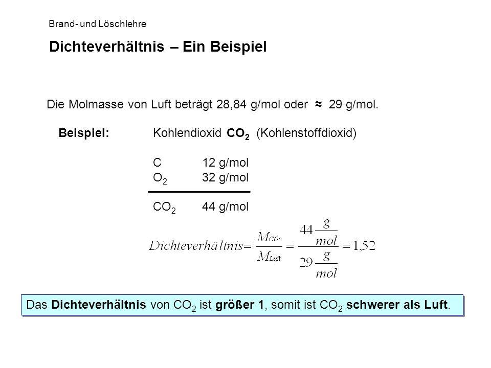 Brand- und Löschlehre Dichteverhältnis – Ein Beispiel Die Molmasse von Luft beträgt 28,84 g/mol oder 29 g/mol. Beispiel:Kohlendioxid CO 2 (Kohlenstoff