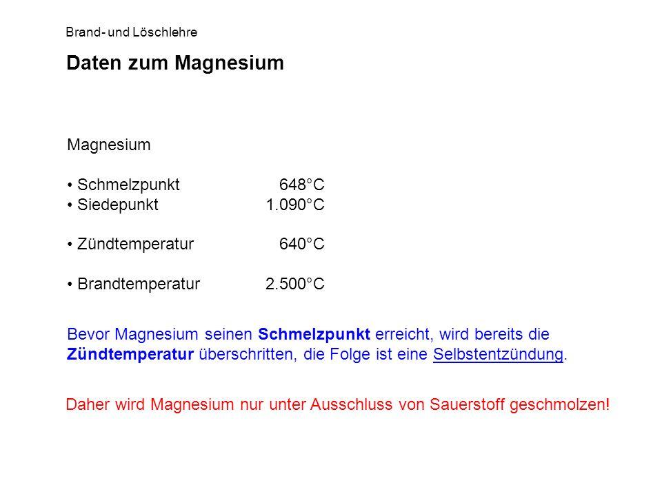 Brand- und Löschlehre Daten zum Magnesium Magnesium Schmelzpunkt 648°C Siedepunkt1.090°C Zündtemperatur 640°C Brandtemperatur2.500°C Bevor Magnesium s