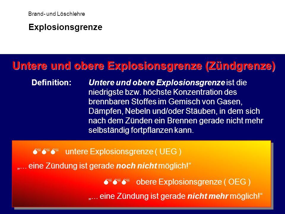 Brand- und Löschlehre Explosionsgrenze Untere und obere Explosionsgrenze (Zündgrenze) Definition:Untere und obere Explosionsgrenze ist die niedrigste