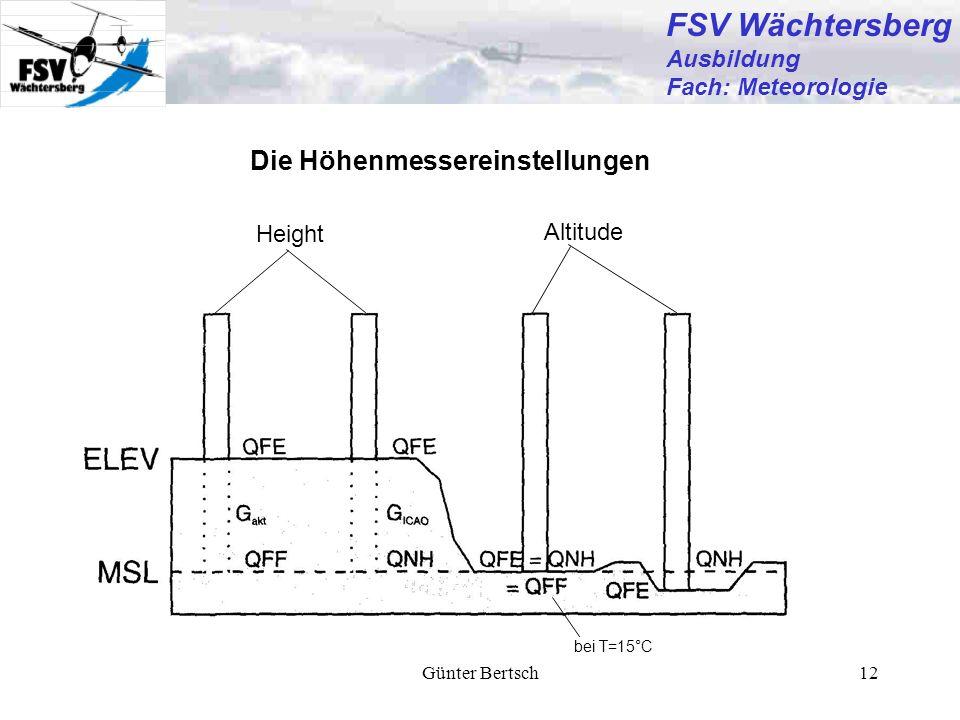 Günter Bertsch12 Die Höhenmessereinstellungen bei T=15°C Height Altitude FSV Wächtersberg Ausbildung Fach: Meteorologie