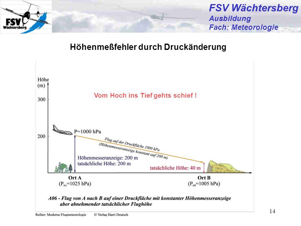 Günter Bertsch14 Höhenmeßfehler durch Druckänderung Vom Hoch ins Tief gehts schief ! FSV Wächtersberg Ausbildung Fach: Meteorologie